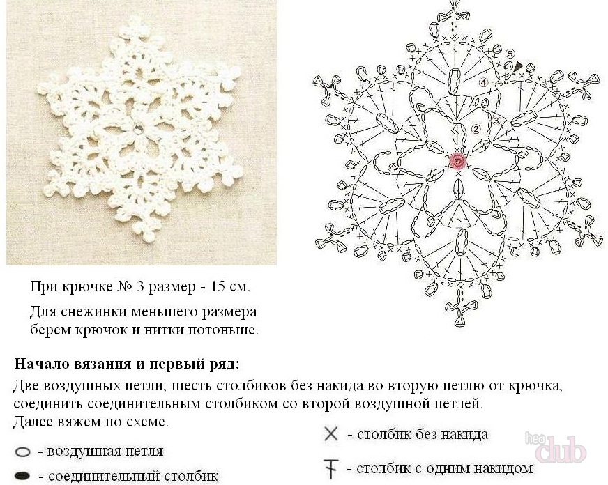 Новогоднее рукоделие: схемы снежинок, вязаных крючком