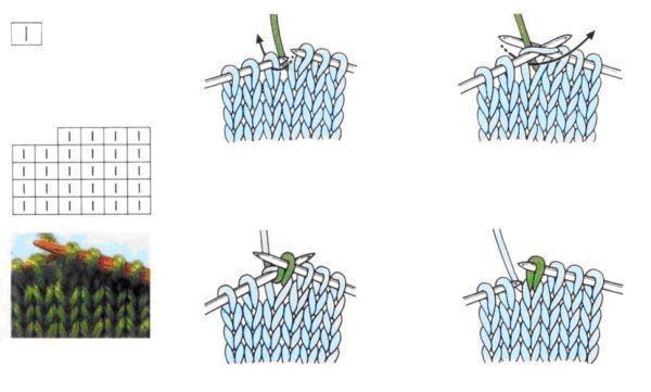 как читать схемы вязания спицами простая и понятная шпаргалка для